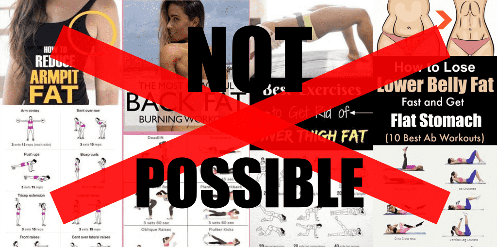 Targeted or Localized Fat Loss is not possible. Physician's take at Belle of the Barbell