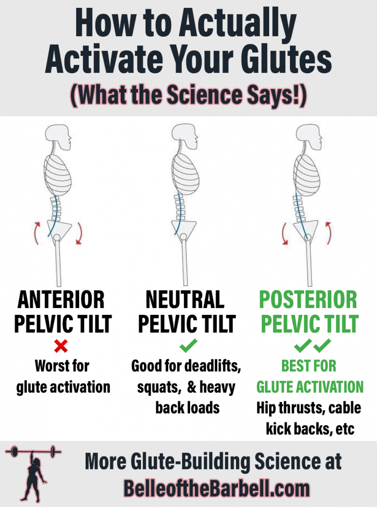 How to actually activate your glutes and maximize work of glutes while weight lifting - according to science - at Belle of the Barbell showing posterior pelvic tilt